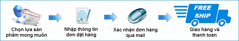 Dat_hang